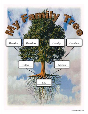 Sample Family Tree